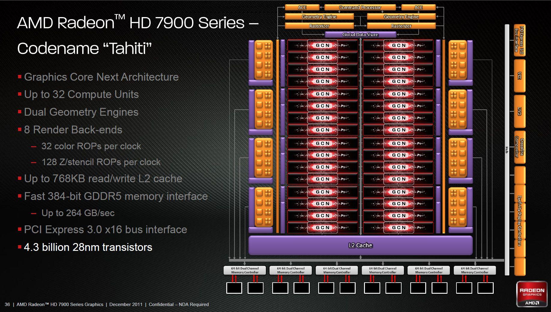 Kjernestrukturen i HD 7970. Klikk for større bilde.