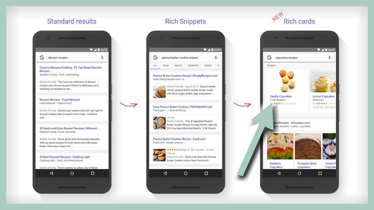 Google-søket blir snart langt mer visuelt