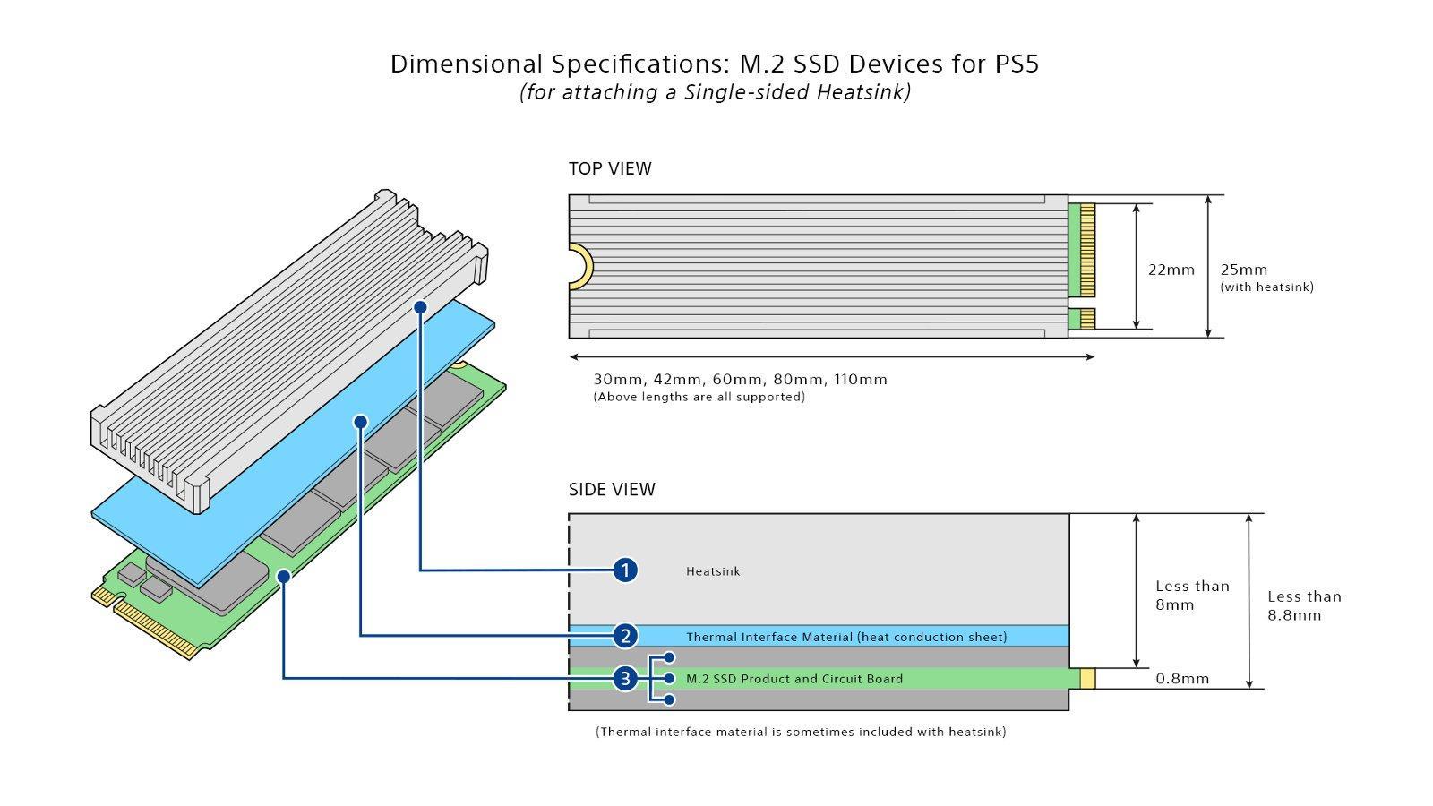 Slik er dimensjonskravene for en M.2-SSD med enkeltsidet kjøleribbe.