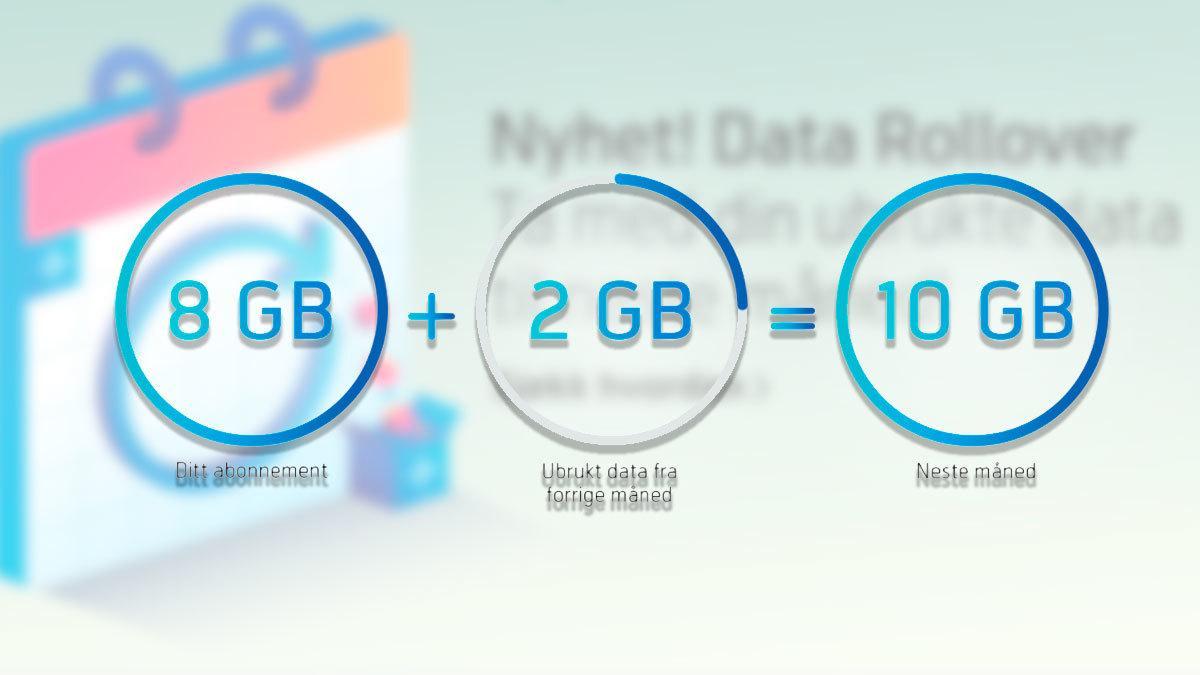 Telenor lanserer data rollover i dag, og Telias svar er «rett rundt hjørnet»