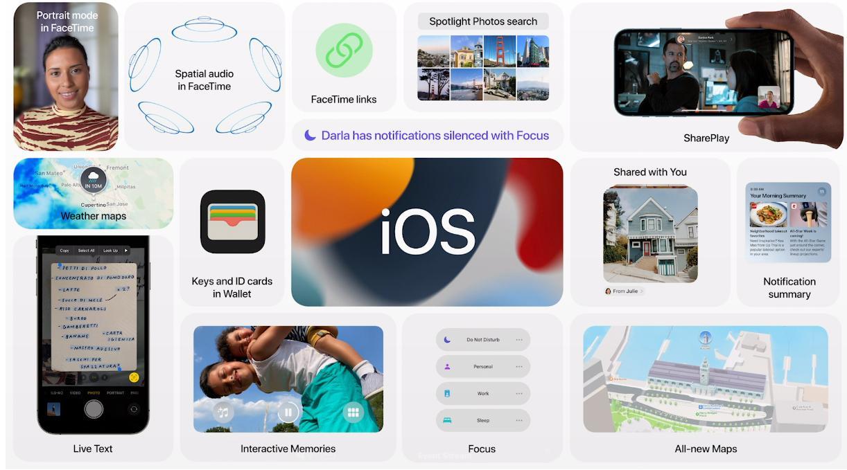 iOS 15 kommer med en rekke nye oppdateringer.