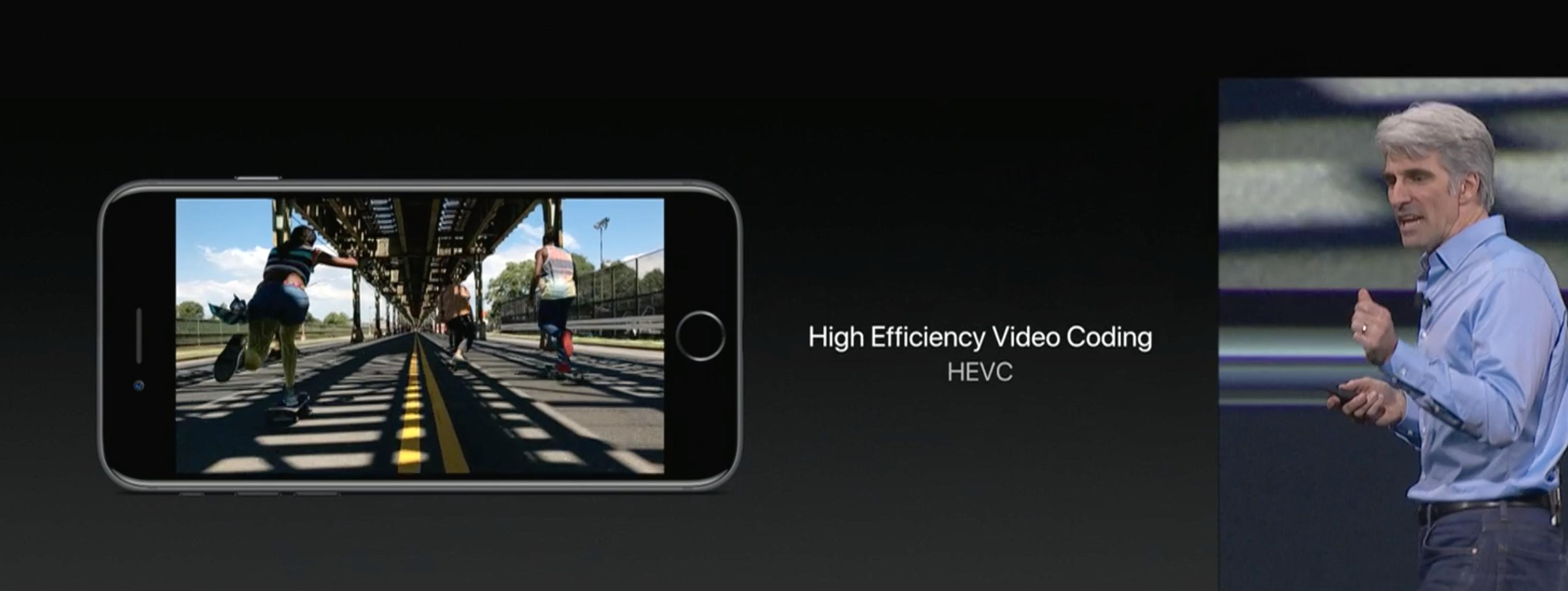 Ny video- og bildestandard på iOS.