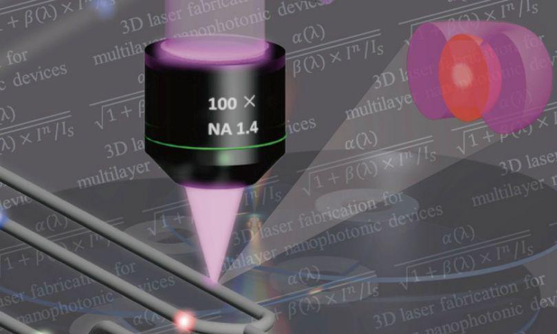 Den vanlige laseren (rød kjerne) omringes av den lilla, som minsker diameteren til den vanlige laseren. Det lyse midtpartiet viser avtrykket til laseren, som er halve bølgelengden. Illustrasjon: Nature Communications.