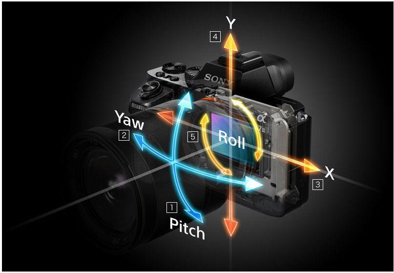 Sony A7 II er et eksempel på et kamera med innebygd bildestabilisering. Foto: Sony