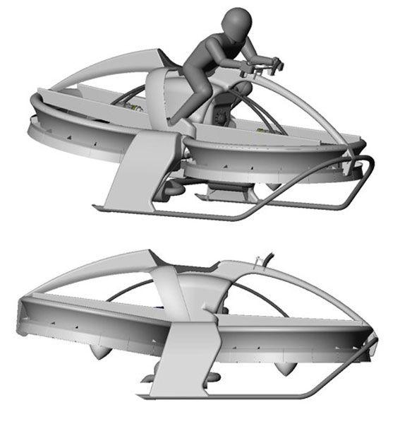 KONSEPT: En av de første konseptskissene til Aerofex flygesykkel viser allerede pilotens posisjon på sykkelen.Foto: Aerofex.com