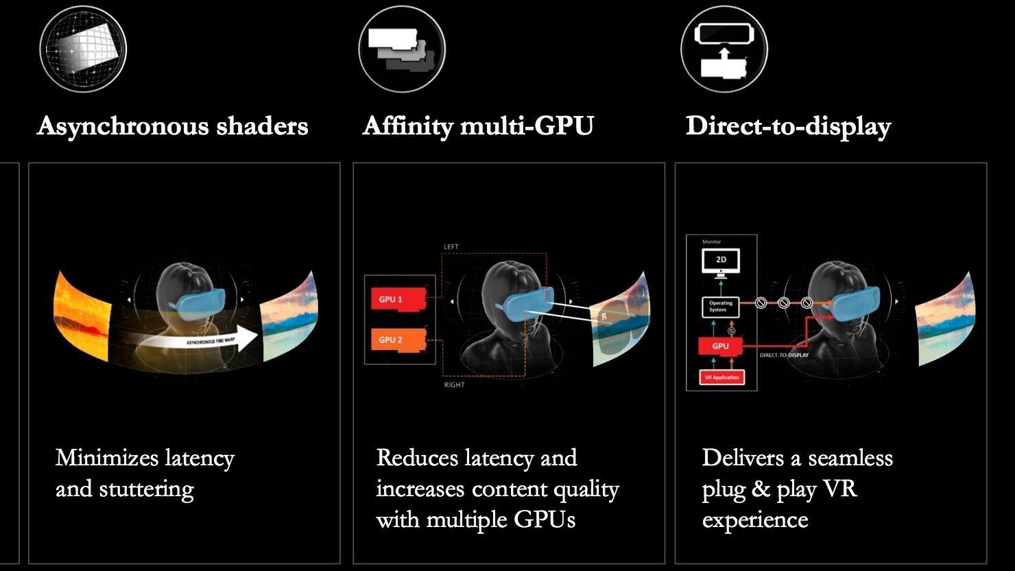 AMD skal finne løsningen på VR-problemene