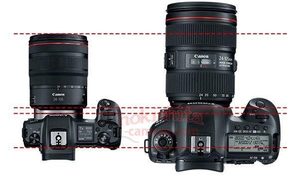 EOS R skal være betraktelig mindre enn Canons speilreflekser.