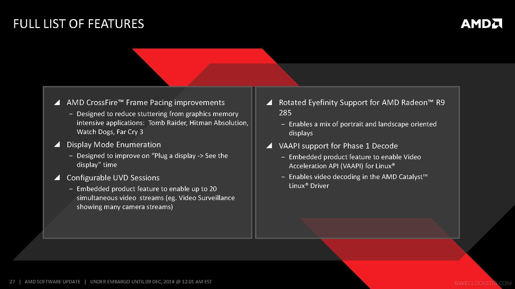 Catalyst Omega-driveren byr på mange feilrettinger.Foto: AMD