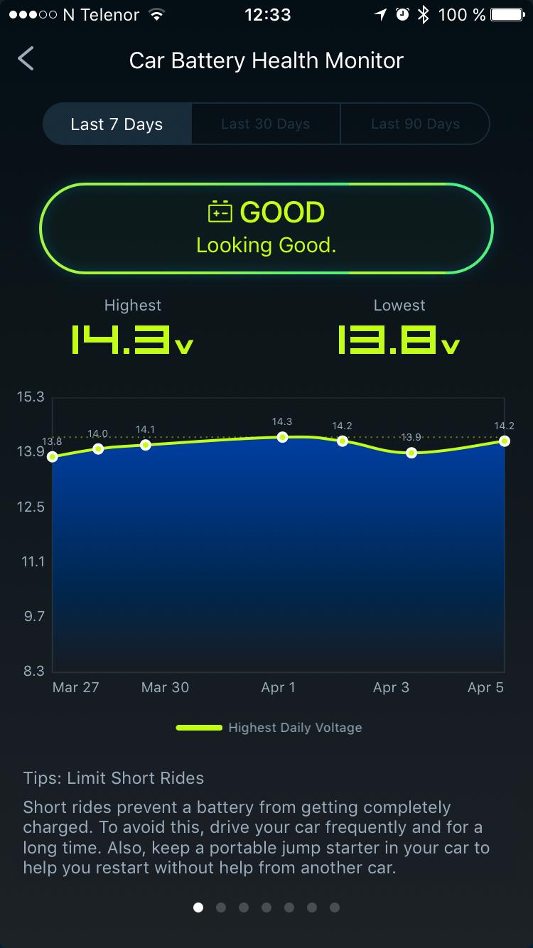 Appen holder følge med på hvor jevn spenningen til bilbatteriet er.