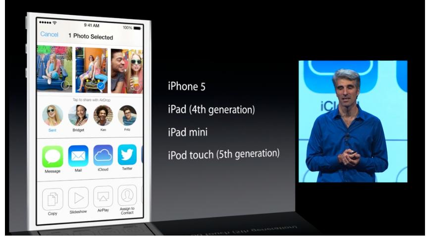 Del bilder og filmer med Airdrop.Foto: Apple