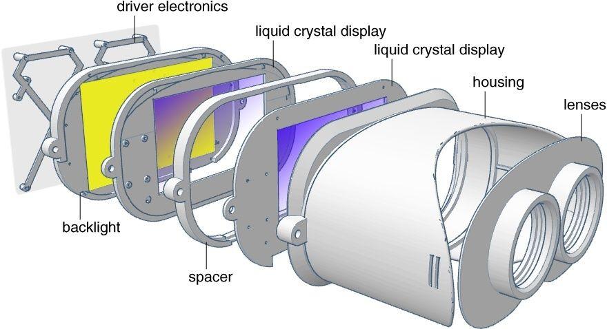 Løsningen bruker lag med ekstra, gjennomsiktige LCD-skjermer. Foto: Stanford University
