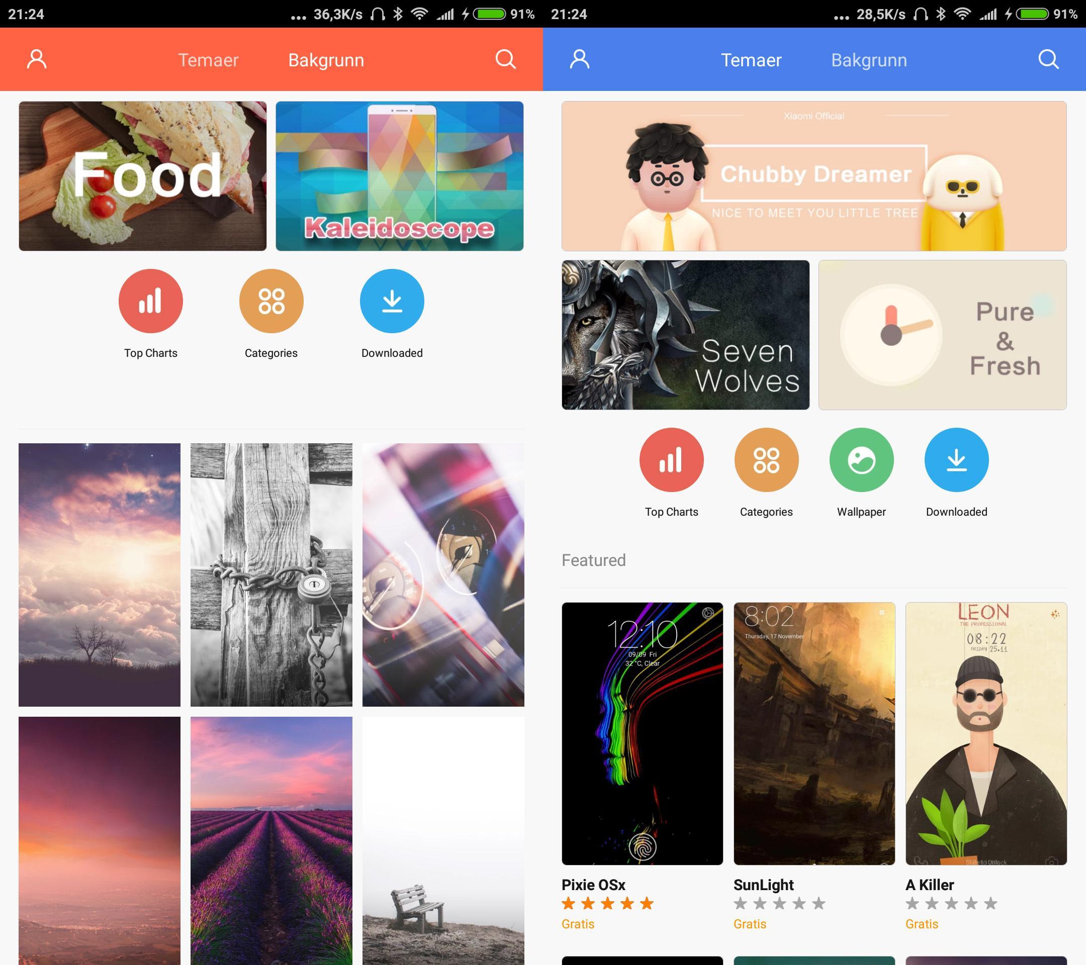 Vanligvis bryr jeg meg ikke mye om temaløsninger for telefonene jeg bruker. Jeg finner som regel en bakgrunn selv, et sted på nettet. Om jeg føler for det. Men med en så voldsom skjerm og design, blir det til at man ønsker å gjøre litt ekstra ut av telefonens blikkfang. Da er det kjekt at Xiaomi tilbyr masse gratis tema og bakgrunnsbilder kostnadsfritt i en egen app.