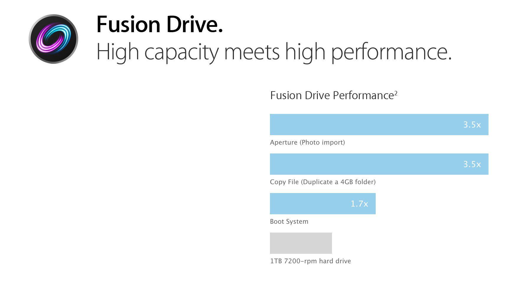 Hybridlagring kan gi solid ytelse. Dette er Apples tall på hvor mye bedre det blir.Foto: Apple