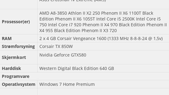 Phenom A8 X4 3850