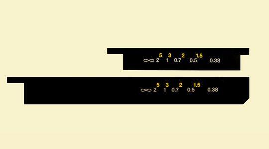 Orginal avstandsskala øverst, modifisert avstandsskala nederst. Foto/Illustrasjon: Geir W. Haugen