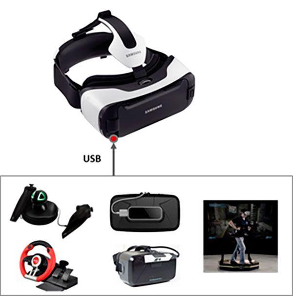 Du kan bruke brillen med ulike typer spill-tilbehør. Foto: Samsung/Oculus