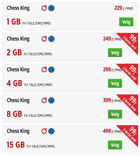 Chess' nye abonnementer er kalt King, og tilbyr jevnt over mindre data til samme pris som tidligere, men med EU/EØS-roaming inkludert. Onecalls nye priser er kliss like, men de tilbyr ikke noe 15 GB-abonnement.