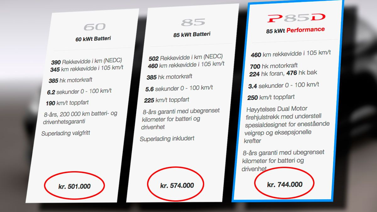 Nå skrur Tesla opp de norske prisene
