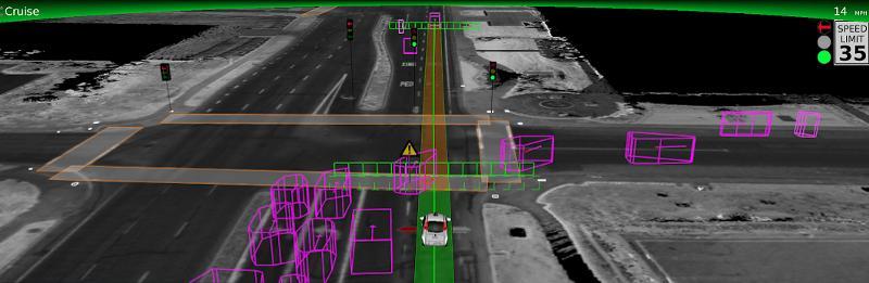 Kjører du slik som bilen til venstre blir det ingen kjære mor om du kolliderer. Foto: Google
