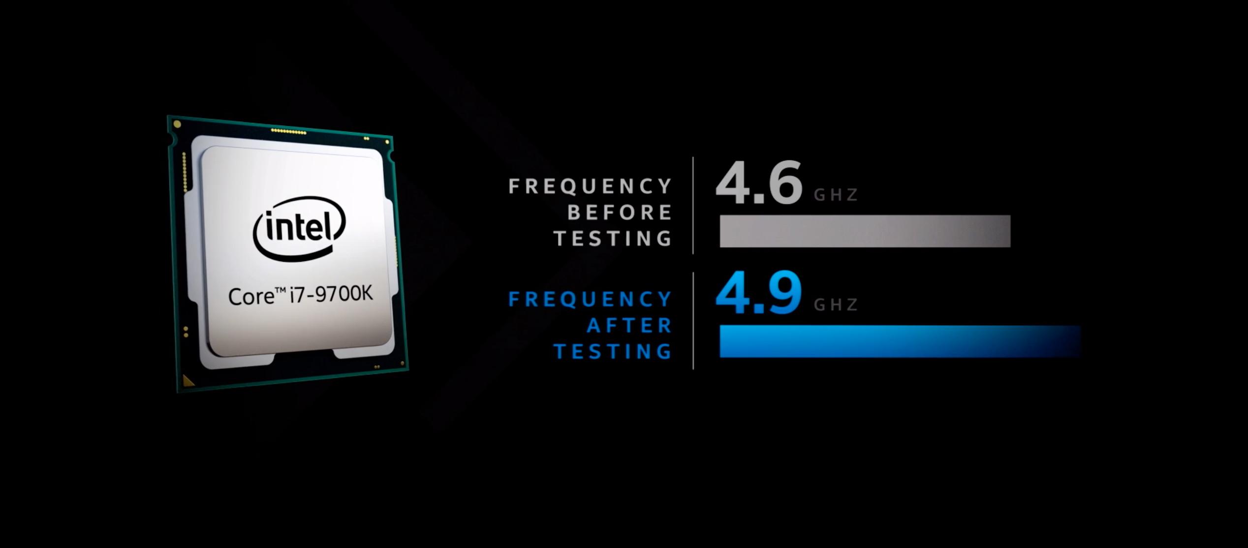 I eksempelet fra Intel økte klokkefrekvensen til en i7-9700K med 300 MHz ved bruk av IPM. Resultatet vil imidlertid variere fra modell til modell.