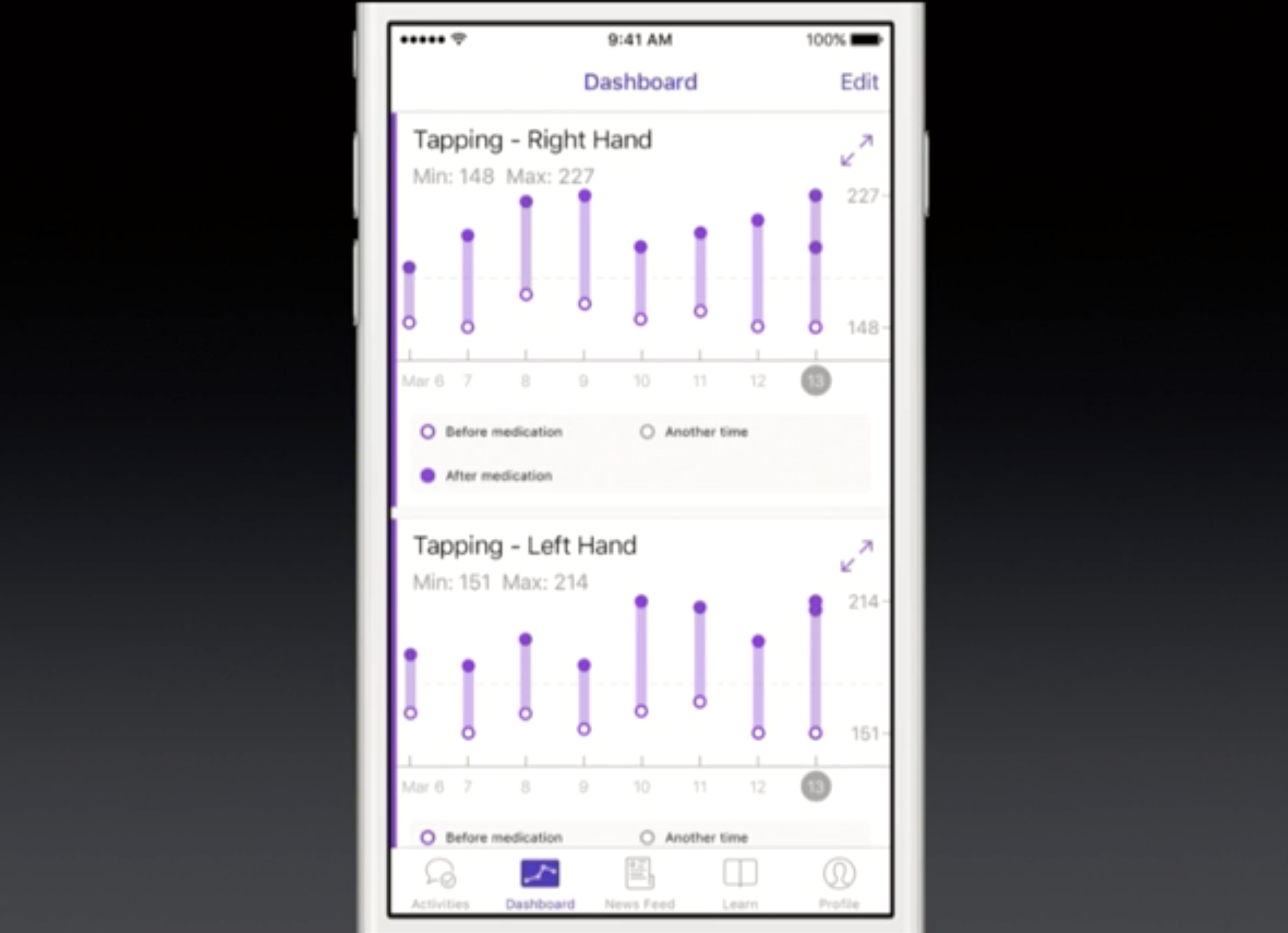 Første CareKit-appen er laget for de med Parkinsons.