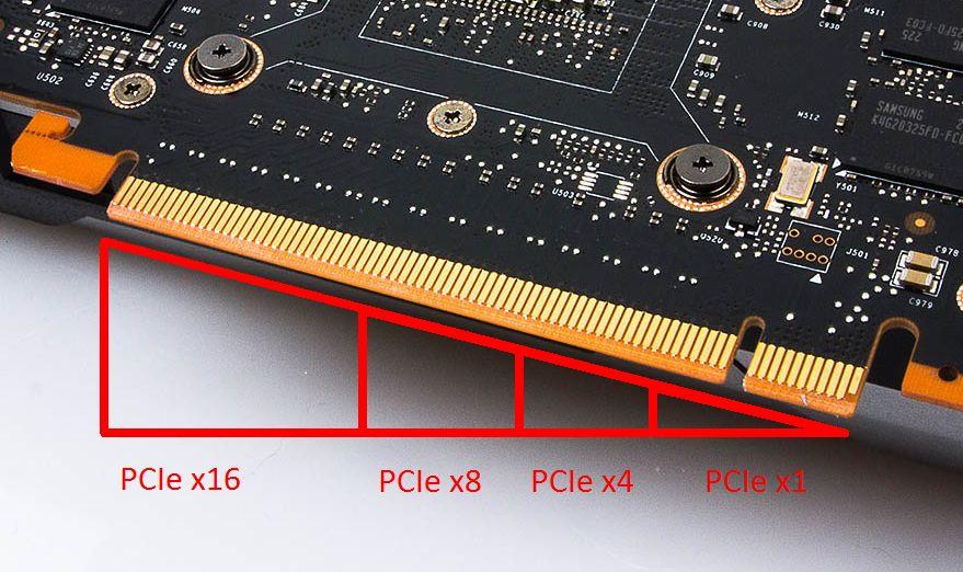 Størrelsen på ekspansjonskortets kontaktflate avhenger av hvor mange PCIe-kanaler som brukes.Foto: Varg Aamo, Sindre Eldøy - Hardware.no
