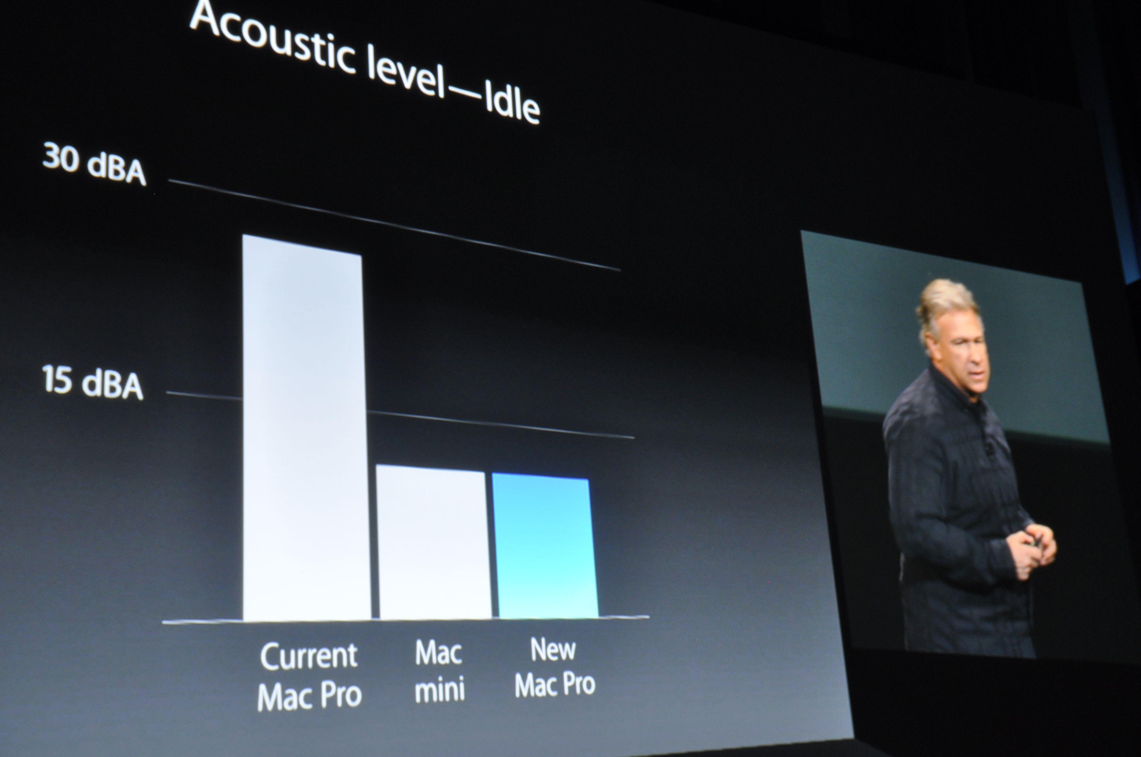 Nye Mac Pro skal være svært støysvak. Foto: Finn Jarle Kvalheim, Amobil.no