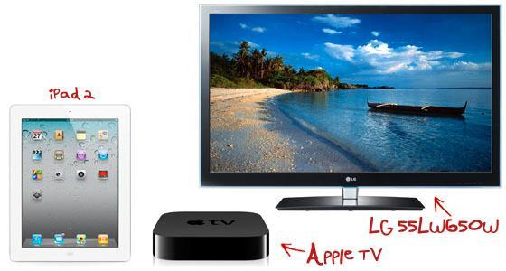 Har du et bærbart Apple-produkt, og en Apple TV koblet til storskjermen, er det lekende lett å flytte favorittfilmen mellom skjermene. I dag har Android-plattformen først og fremst DLNA og Wireless Display å vise til - to teknologier som det kan være svært kronglete både å forstå seg på og å sette opp.