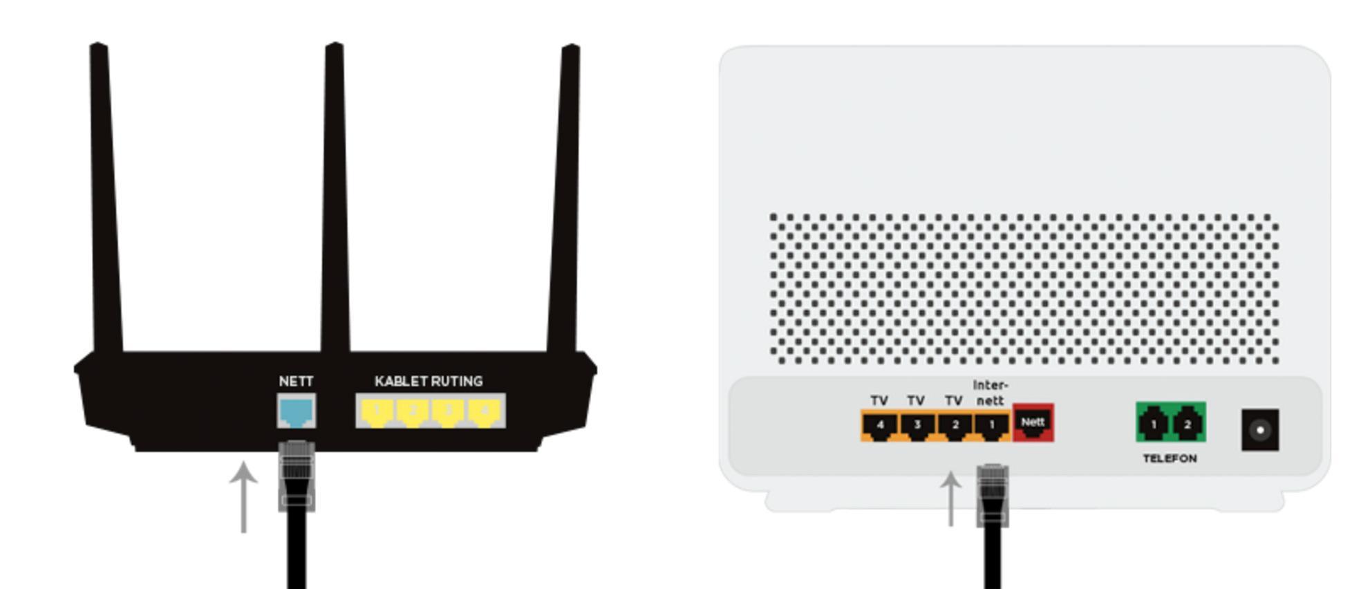 Koble nett/WAN-utgangen på din egen trådløse ruter til boksen du har fått fra Internett-leverandøren din. Illustrasjon: Altibox Altibox