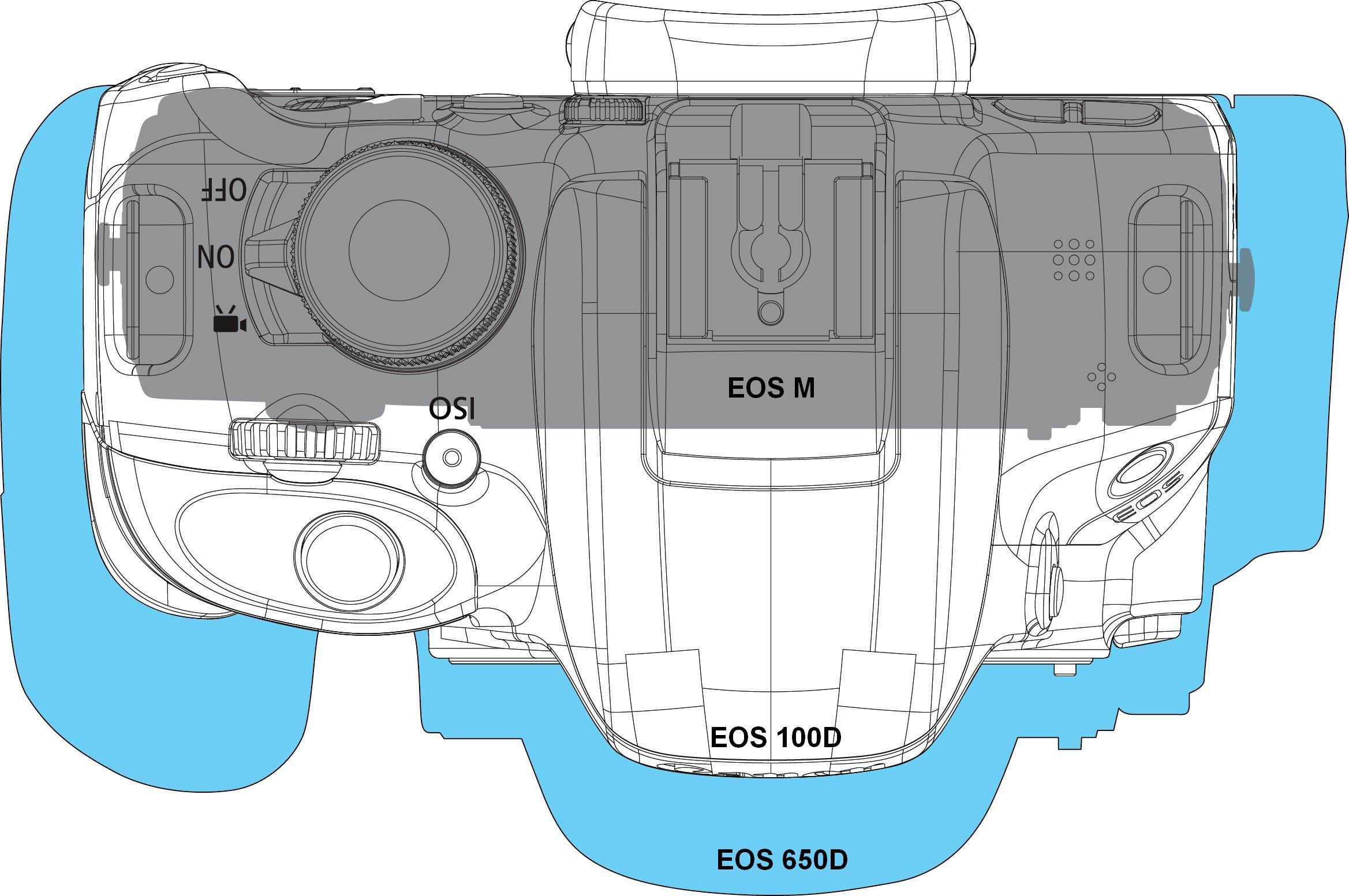 Størrelsessammenligning mellom 100D, 650D og EOS M.Foto: Canon
