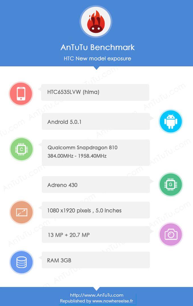 Dette skal være maskinvaren til HTC M9 verifisert av testapplikasjonen AnTuTu.Foto: nowhereelse.fr
