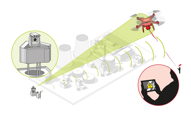 Airbus' Counter-UAV System kan eksempelvis brukes ved kraftverk.