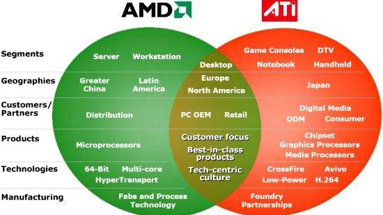 AMD hadde ikke noe valg