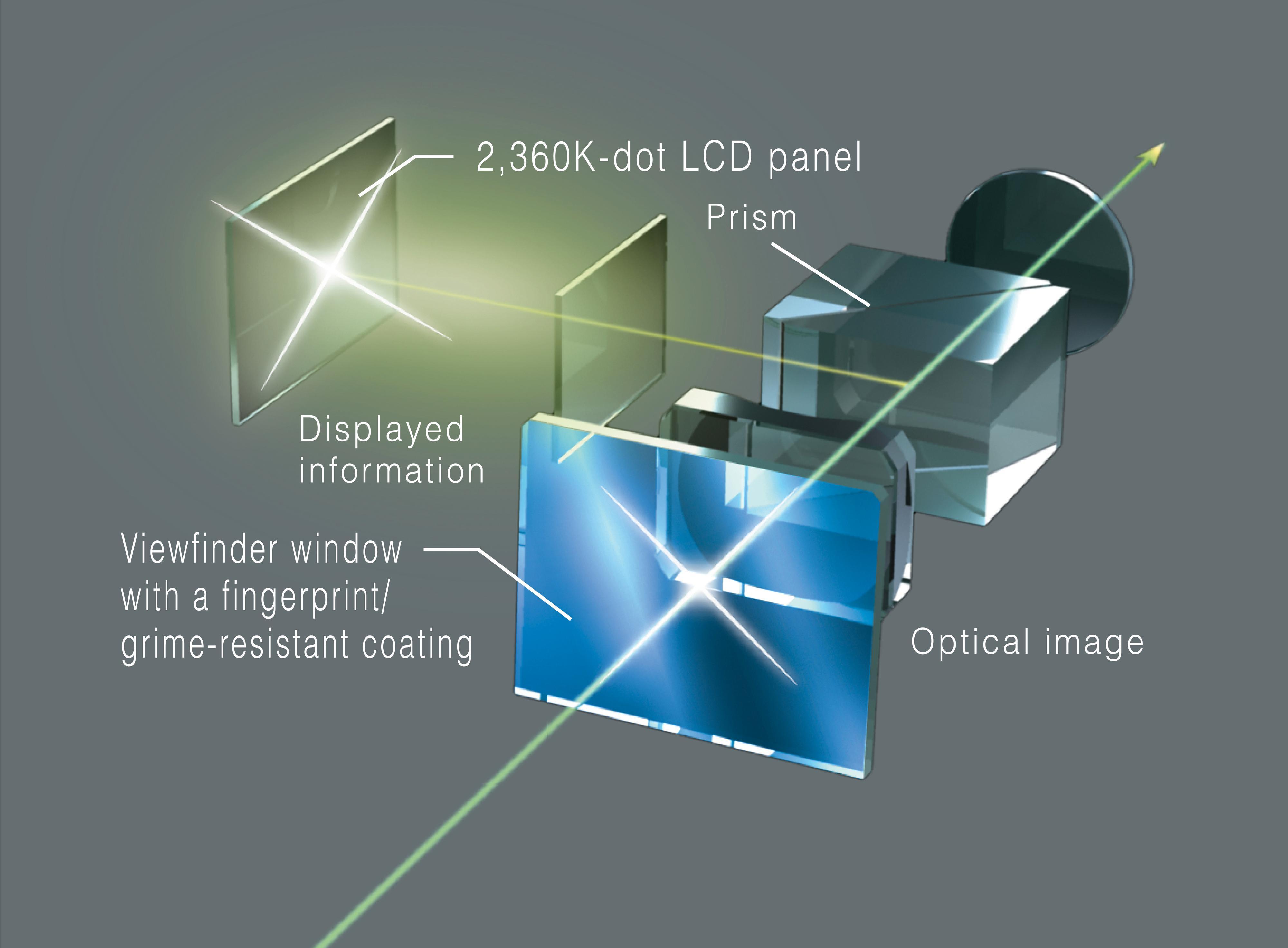 Det er det optiske systemet som Fujifilm har pusset på i sin nyeste firmwareoppdatering.Foto: Fujifilm