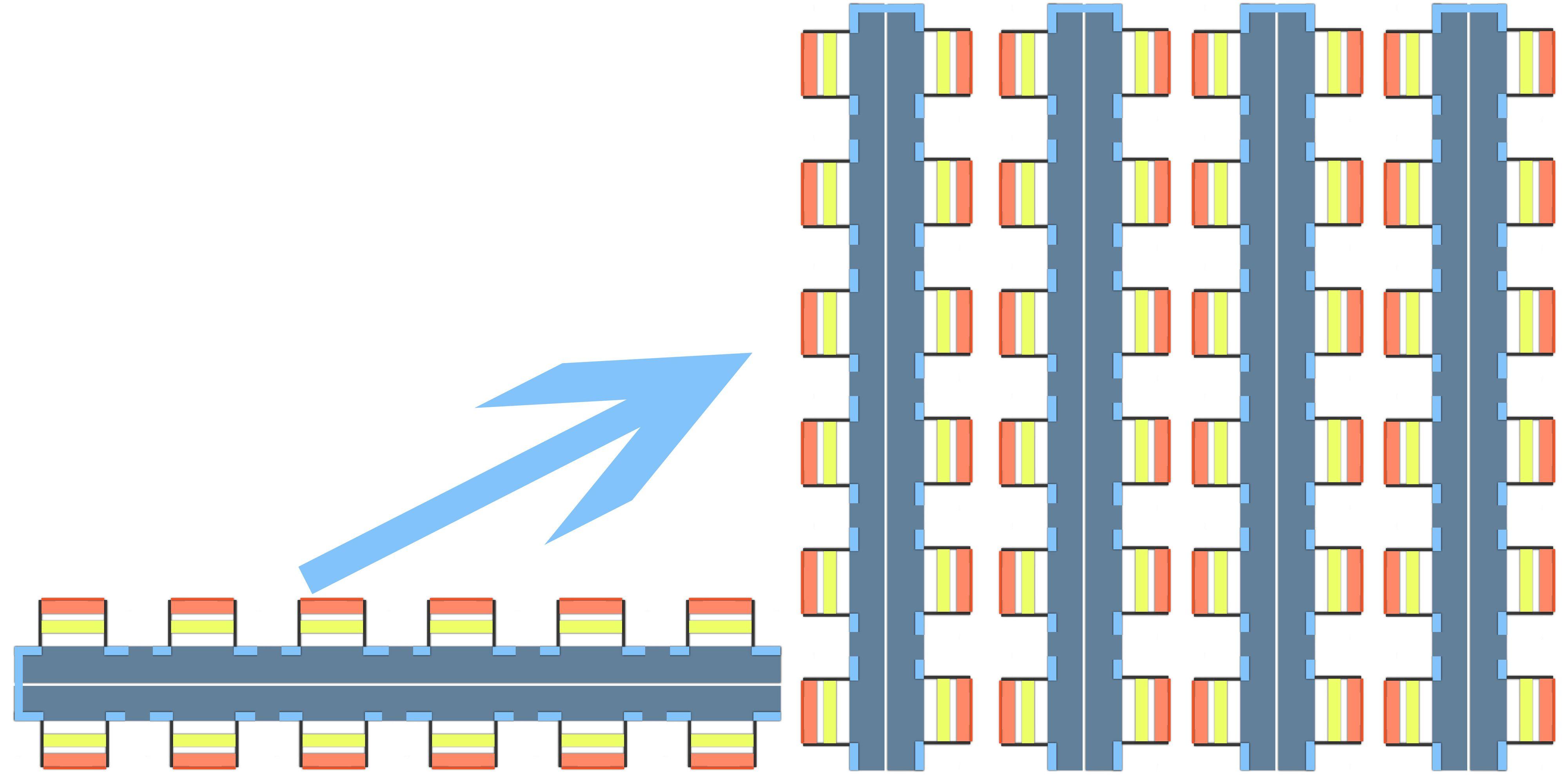Cellene legges dobbelt og settes på høykant.Foto: Hardware.no