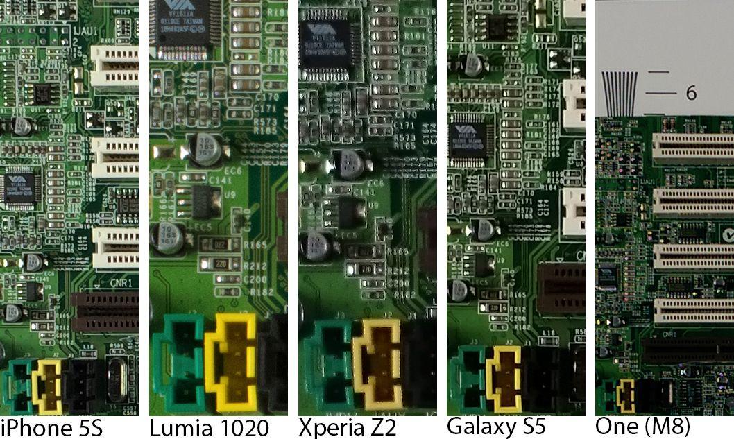 Fem like store utsnitt fra testplansjen vår. Størrelsesforskjellen skyldes forskjeller i kameraoppløsning.