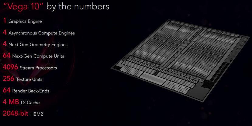 Bilde: AMD