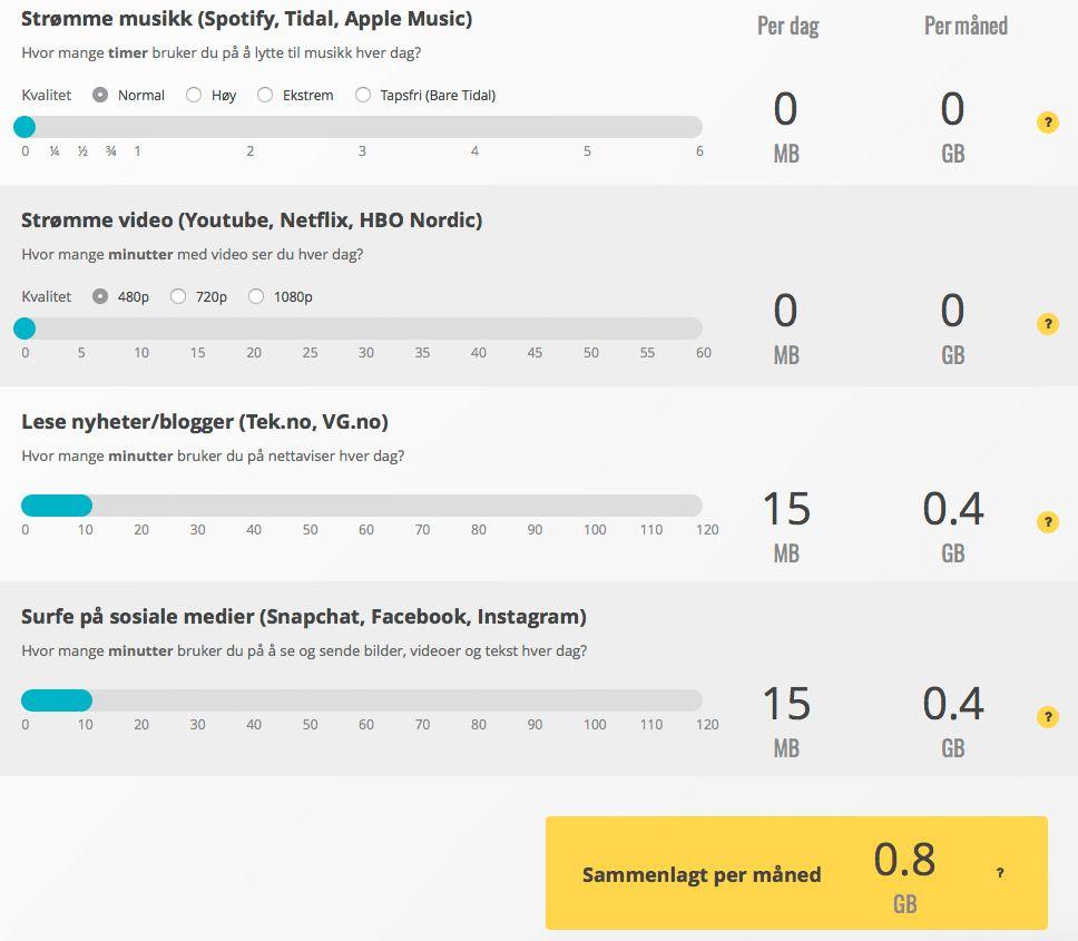 Kategorien «Lite data» passer best for deg som ikke bruker mobilen til å strømme musikk eller video.