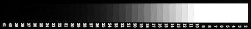 Stouffer 4110 testplansje for dynamikkomfang