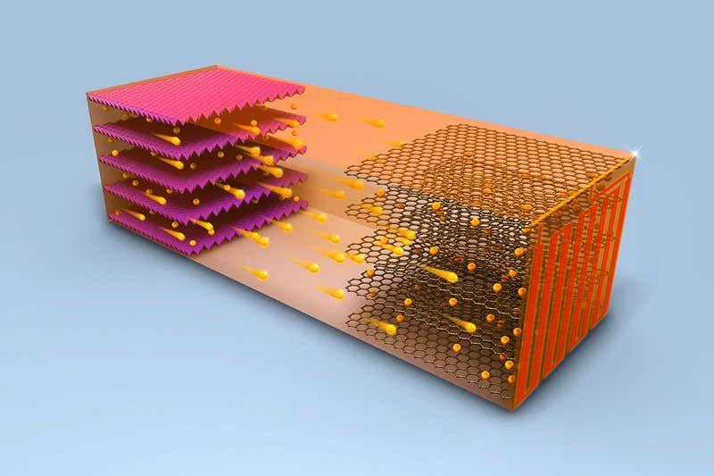 Illustrasjon av hvordan det nye batteriet er bygget opp.