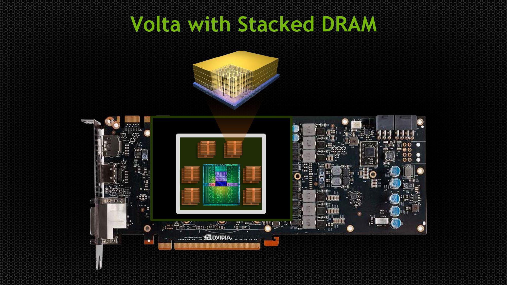 Etter Maxwell kommer Volta, som skal stable skjermkortets minne rett på kjernen.Foto: Nvidia