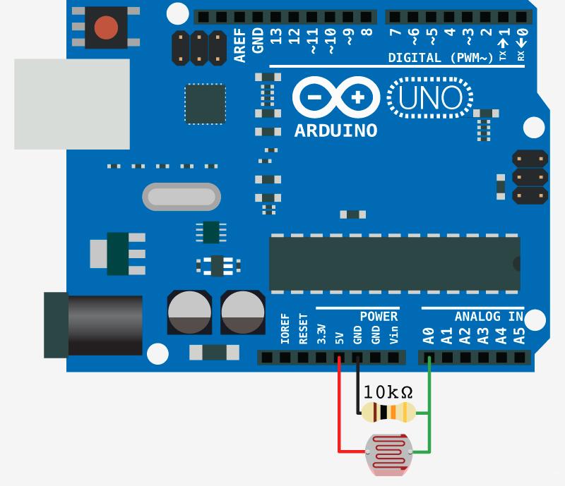 Tilkobling av motstand og LDR til Arduino.Foto: bildr.org