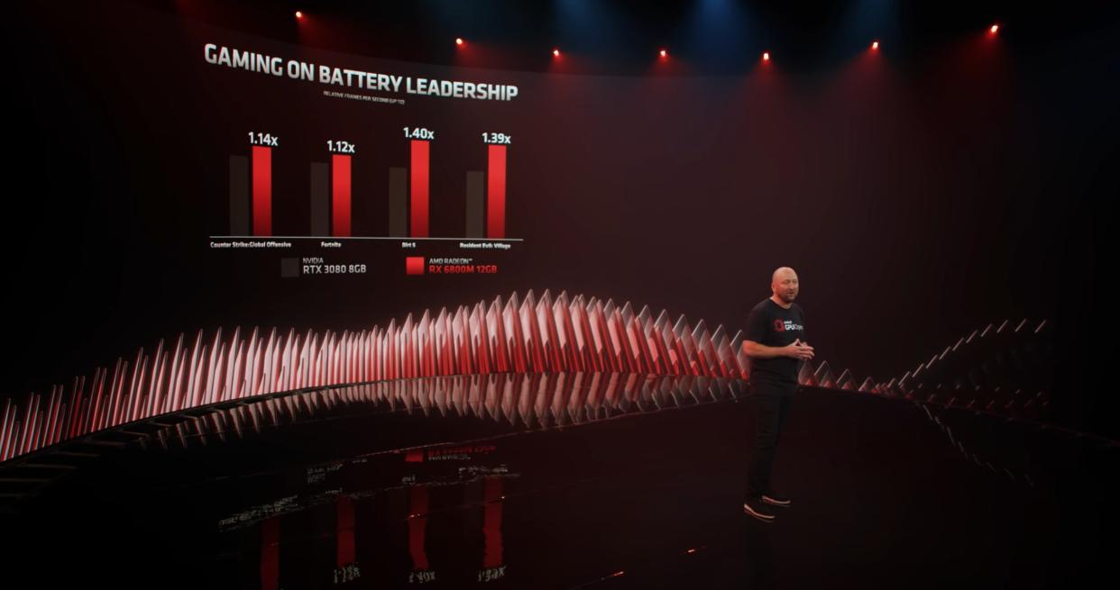 Dette er AMDs nye laptop-grafikkort