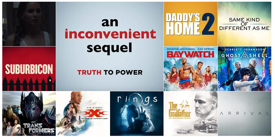 Noe av Paramount Pictures tilbud.
