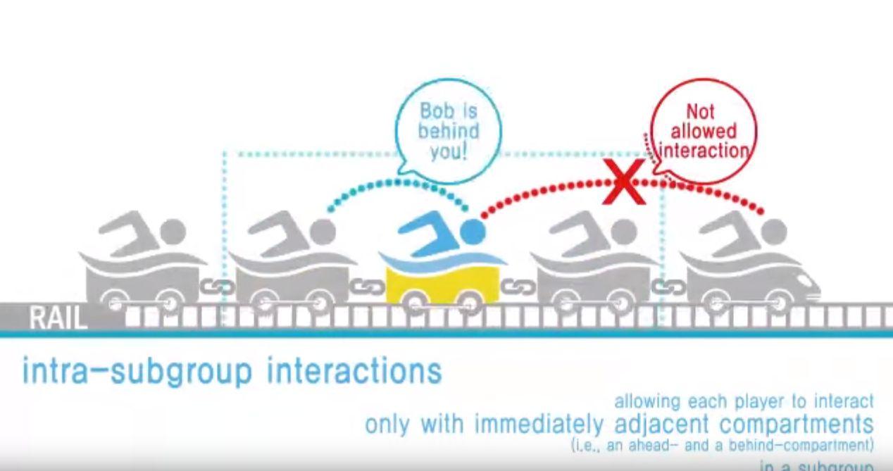 Systemet holder deg blant annet informert om posisjonen til den virtuelle personen bak og foran deg. Bildet er hentet fra demonstrasjonsvideoen av konseptet.