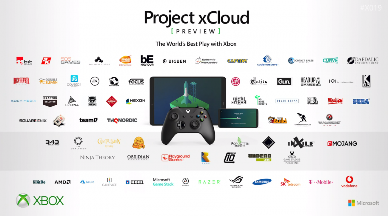 Project xCloud har mange spillutviklere med seg.