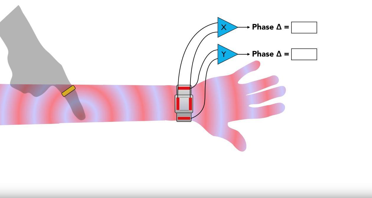 Skjematisk fremstilling av teknologien.