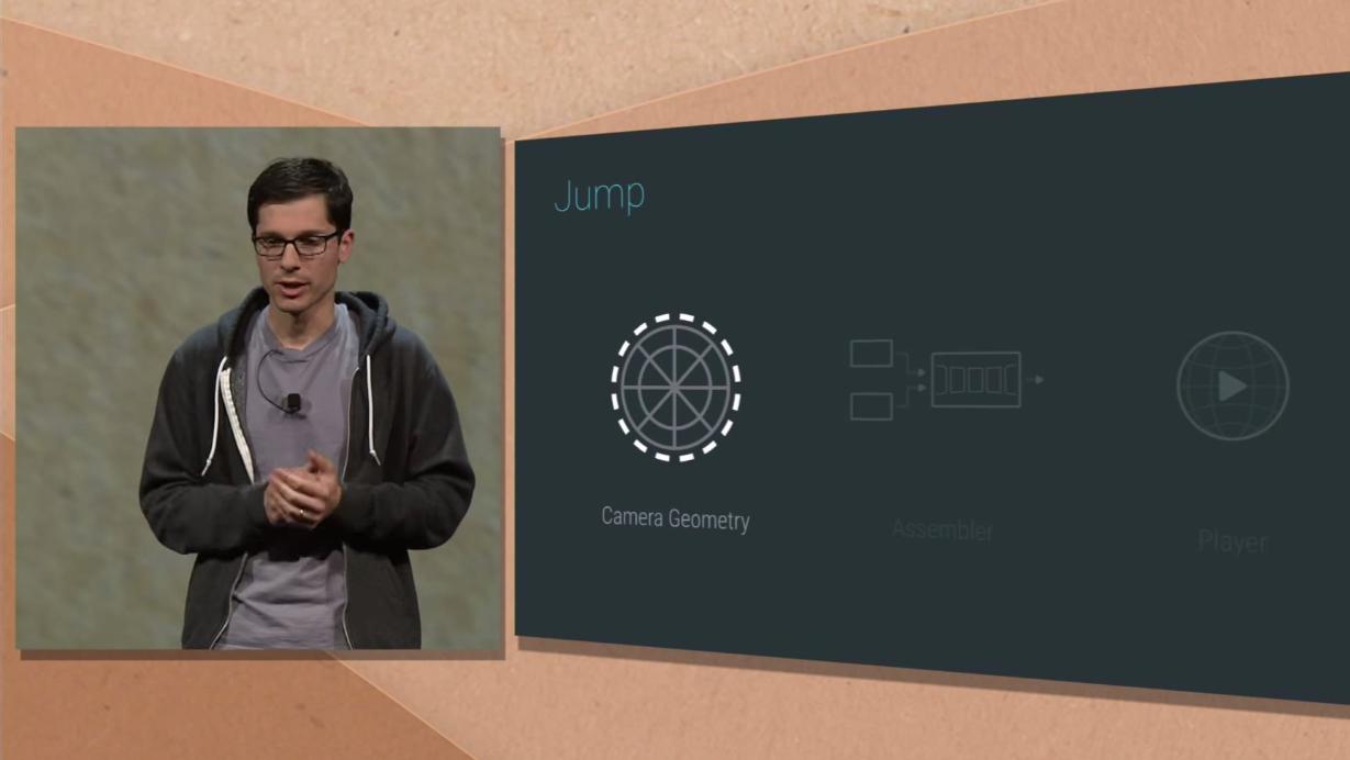 «Jump» blir et nytt VR-økosystem som skal gjøre det lett å ta opp og dele VR-innhold med 360-graders kameraer. Foto: Skjermdump/YouTube
