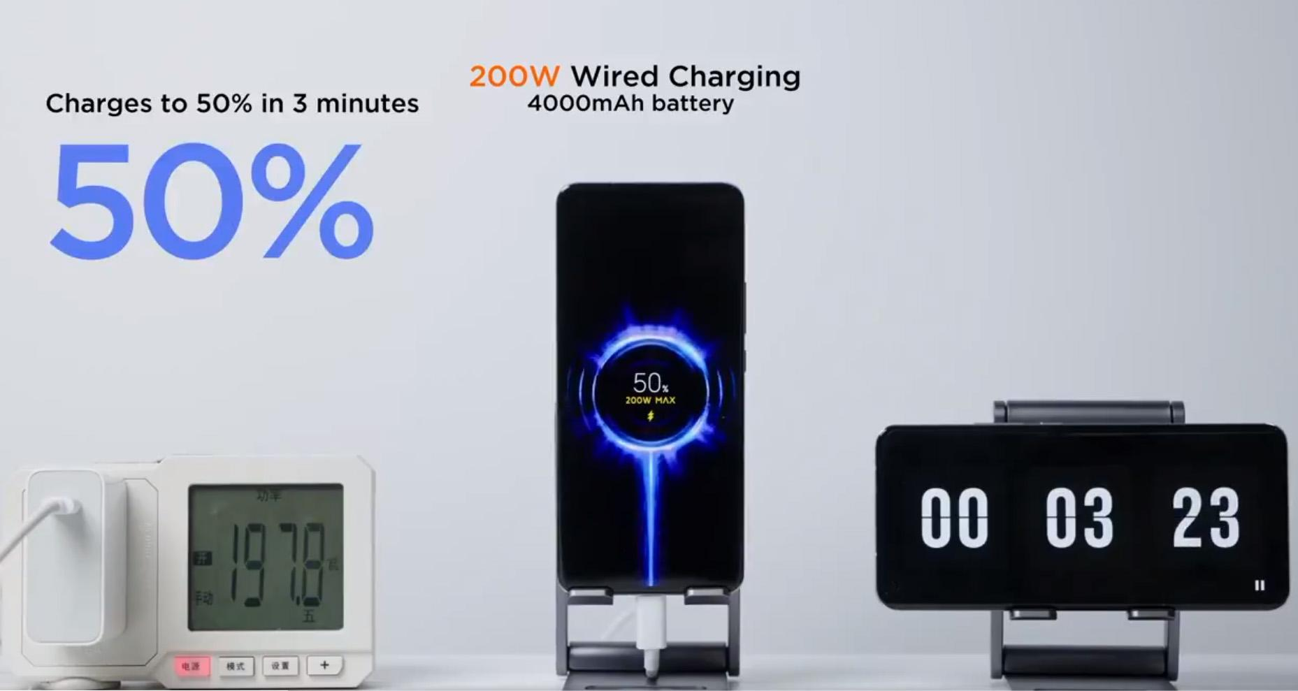 Xiaomis nye ladeteknologi skal kunne fullade en telefon på 8 minutter