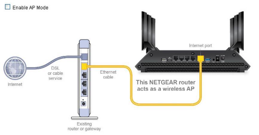 Har den trådløse ruteren din aksesspunktmodus, skal du vanligvis bruke WAN-porten når du kobler den til ruteren fra Internett-leverandøren din. Hvis du vil bruke den som svitsj, kobler du til via en av LAN-portene etter at du har deaktivert DHCP og gitt den en fast IP-adresse. Netgear
